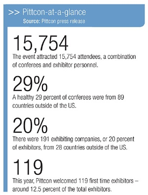 pittcon-stats-2012-gas_world